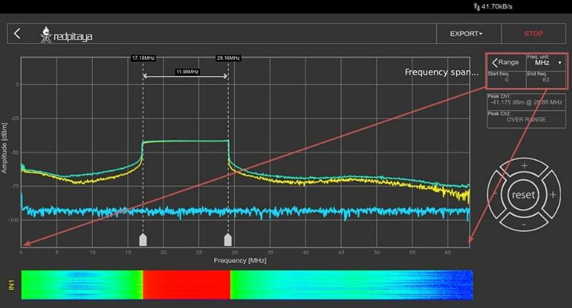 Spectrum Analyzer Range