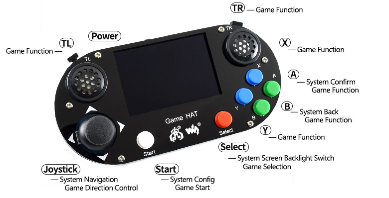 Game HAT for Raspberry Pi - Key Configuration